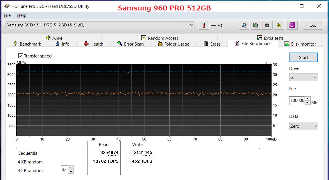 Samsung 960 PRO 512GB_HDT