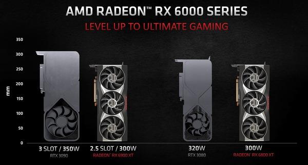 AMD RDNA2_Perf-per-Watt_vs-RTX30