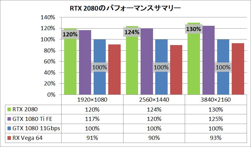 RTX 2080_pefsum
