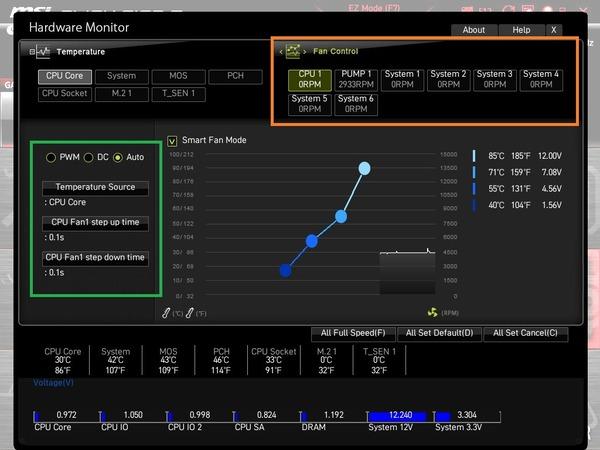 MSI MEG Z590 ACE_BIOS_Fan_4