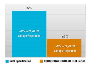 Toughpower Grand RGB Platinum (9)