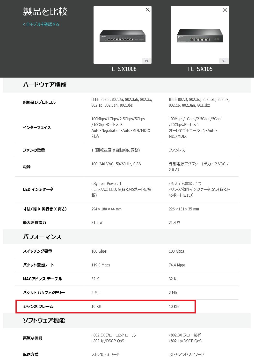 TL-SX1008 vs TL-SX105
