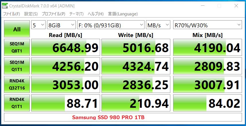 Samsung SSD 980 PRO 1TB_CDM7
