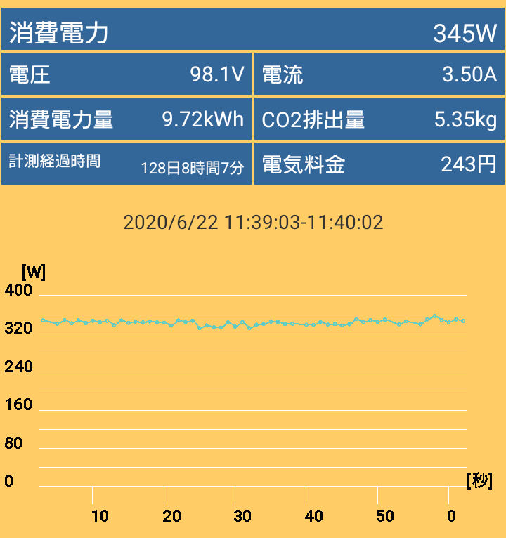 G-Master Hydro Z490_Power_GPU