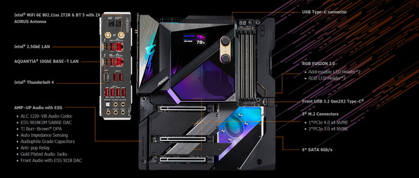 GIGABYTE Z590 AORUS XTREME WATERFORCE_feature (4)