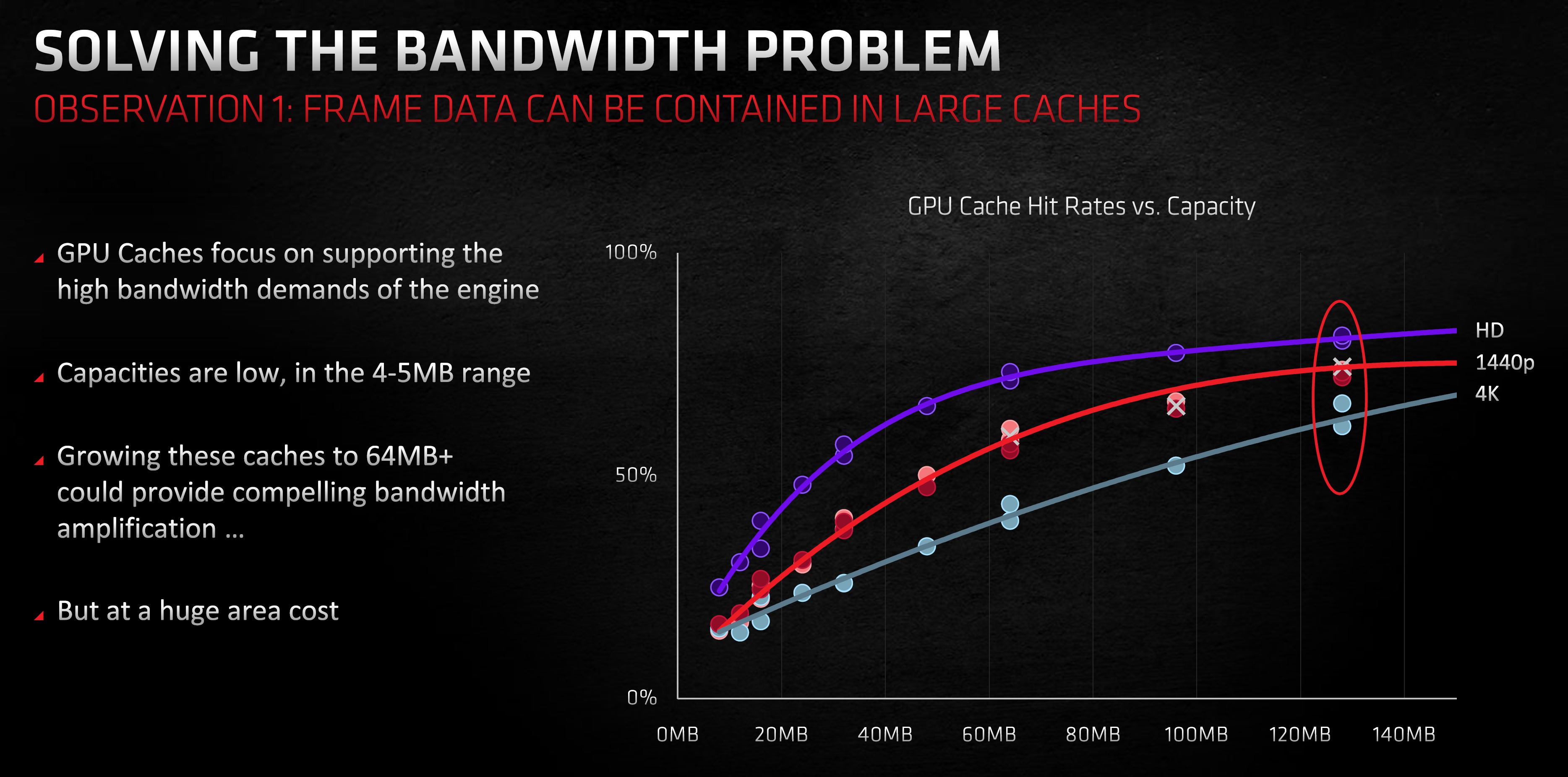 AMD Infinity Cache_Hit-Rate
