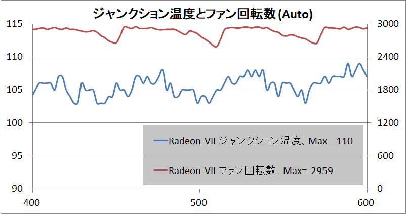 Radeon VII_temp2a