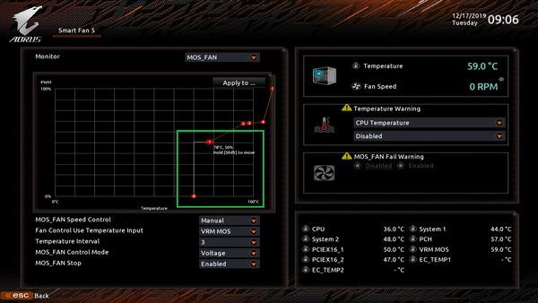 GIGABYTE TRX40 AORUS XTREME_OC test_VRM-Fan_manual
