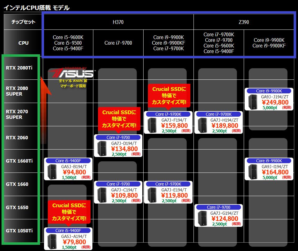 TSUKUMO BTO_2