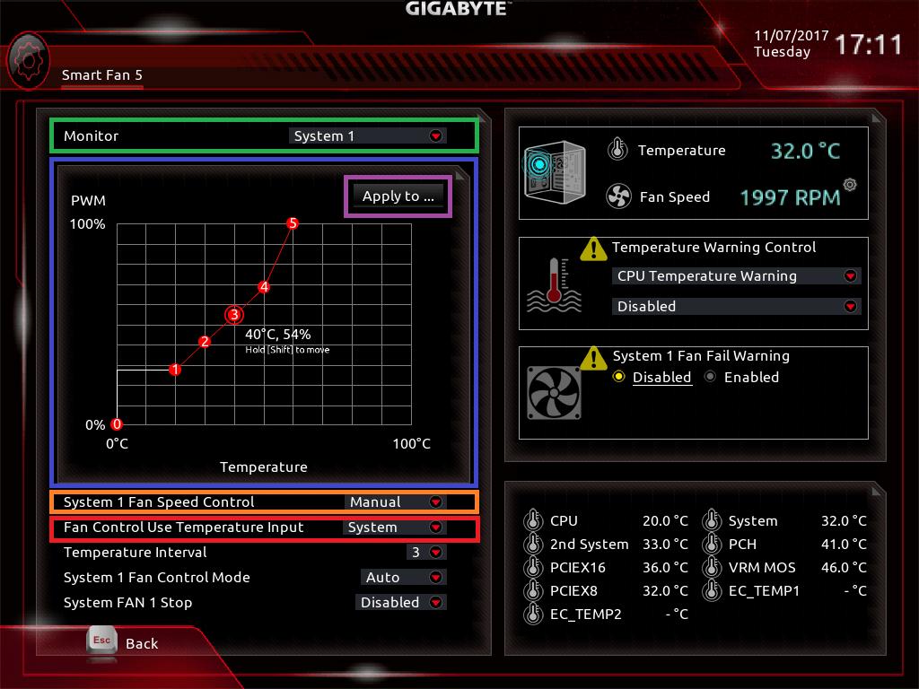 GIGABYTE C621 AORUS XTREME_BIOS_Fan_3