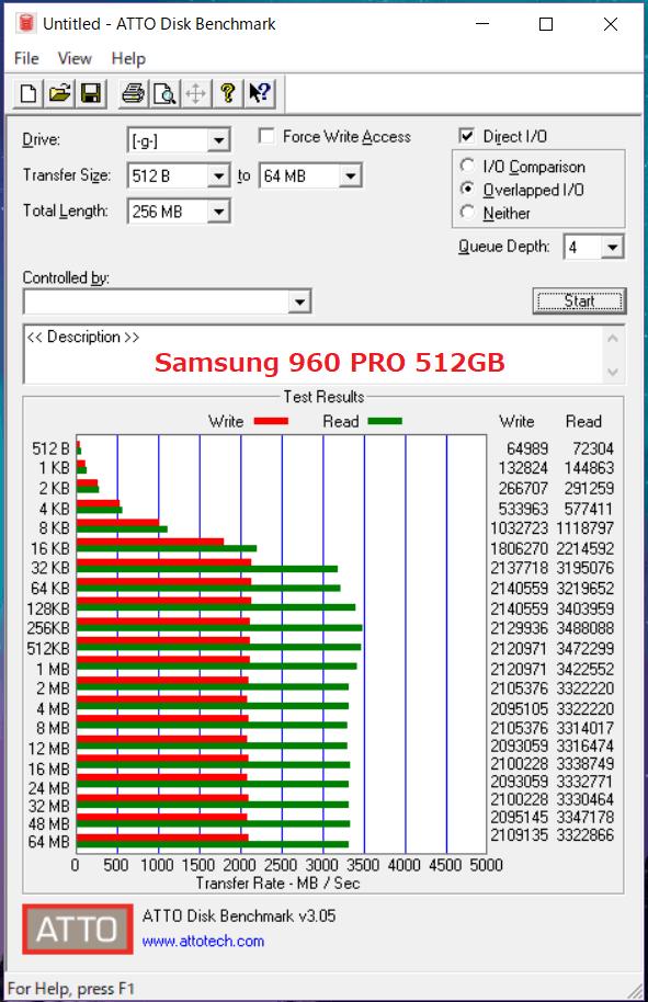 Samsung 960 PRO 512GB_ATTO