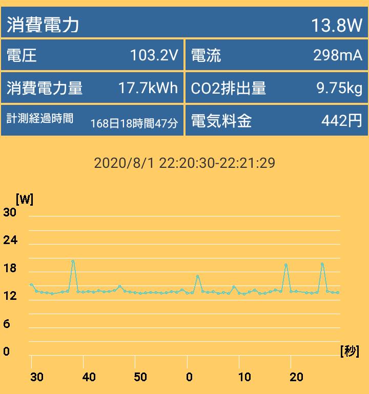 AMD Ryzen 7 PRO 4750G_Deskmini A300_power_idle