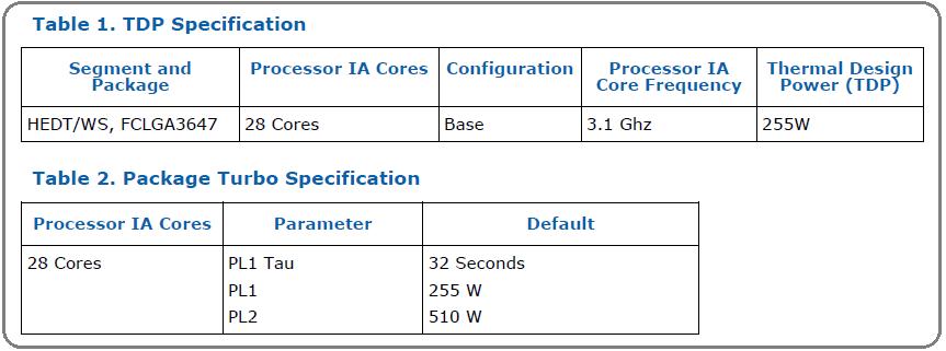 Intel Xeon W-3175X_Spec-TDP