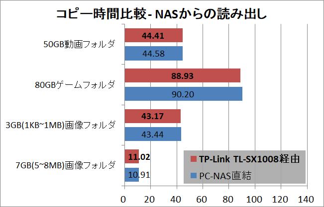 TP-Link TL-SX1008_copy-read