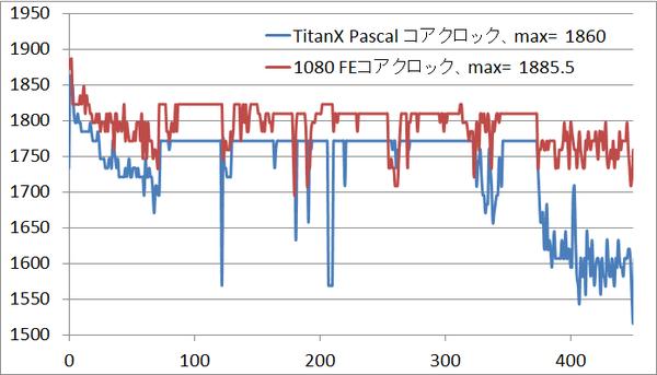 titanx_clock