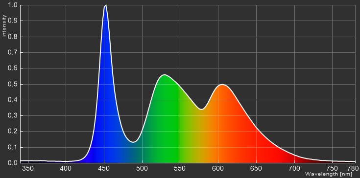 Alienware AW2521H_spectrum_1