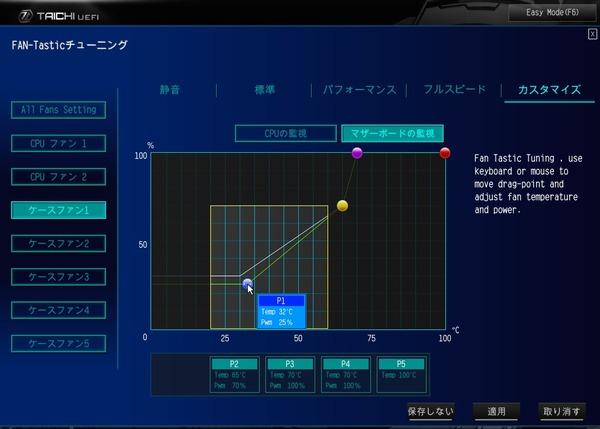 ASRock X299 Taichi CLX_BIOS_Fan_8
