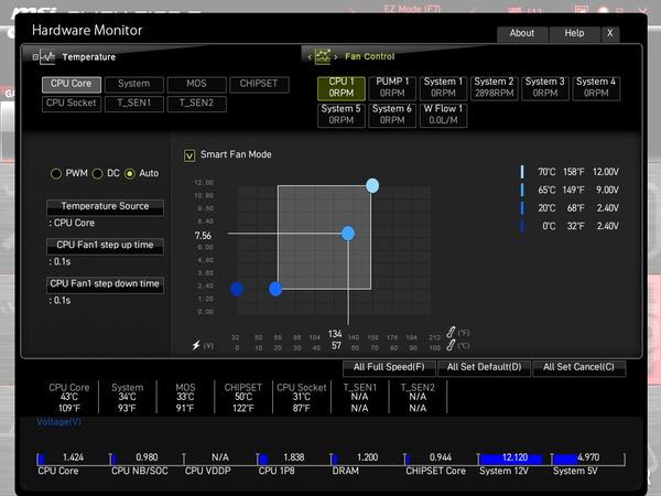 MSI MEG X570S ACE MAX_BIOS_Fan_2