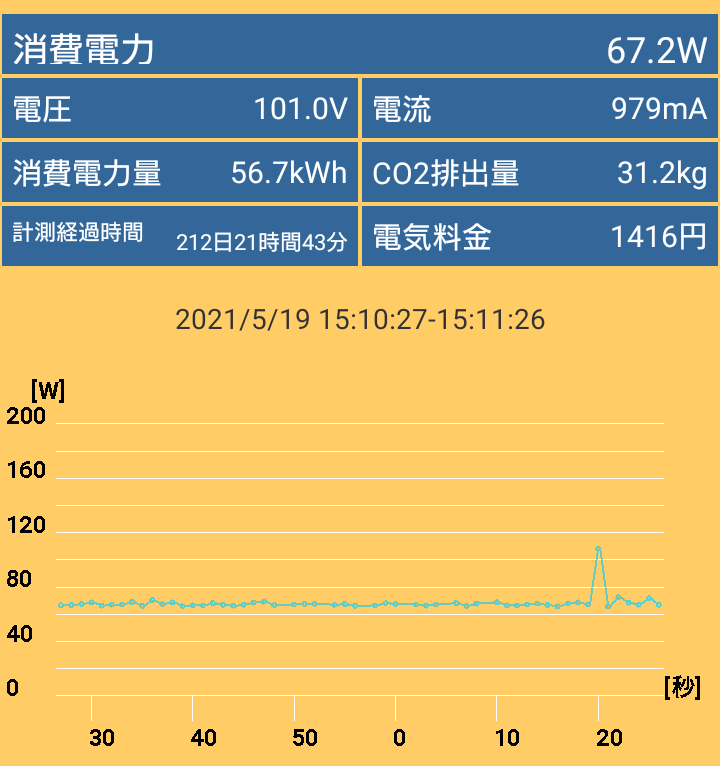 G-Master Hydro Z590_power_1_idle