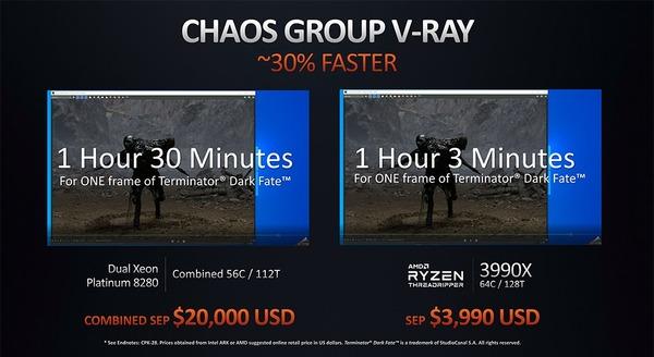 AMD Ryzen Threadripper 3990X_v-ray