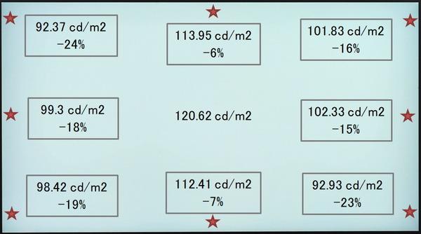 LG 27GP950-B_uniformity_Corner