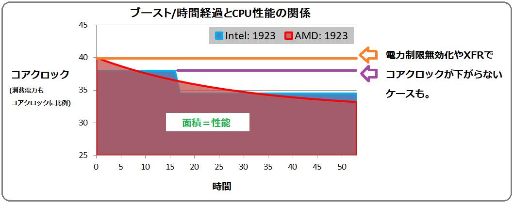 CPU_Boost_Model_2