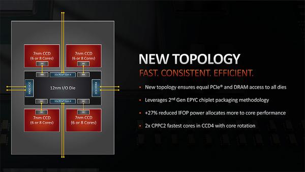 Ryzen Threadripper 3rd_new-topology