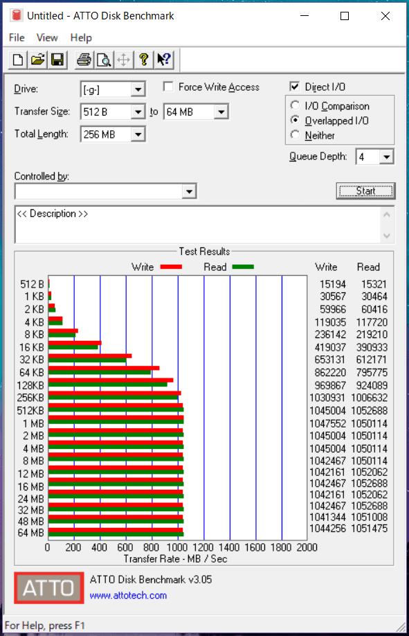 CENTURY CAM2NVU31C(Samsung 970 PRO 1TB)_ATTO