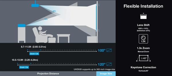 Optoma UHD50X_focus