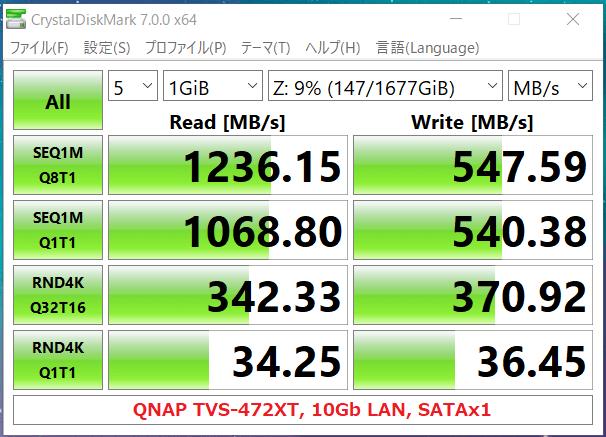 QNAP TVS-472XT_10Gb LAN_SATA