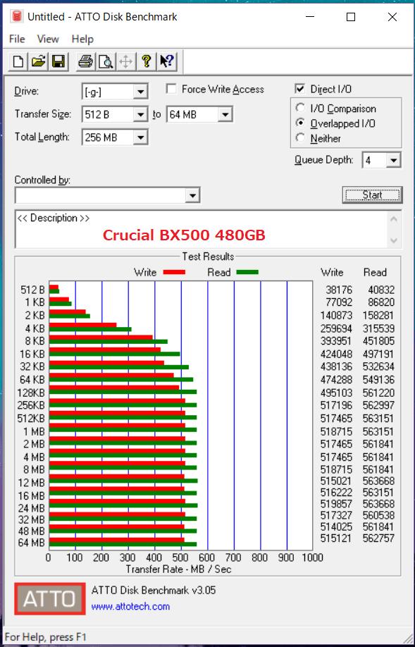 Crucial BX500 480GB_ATTO