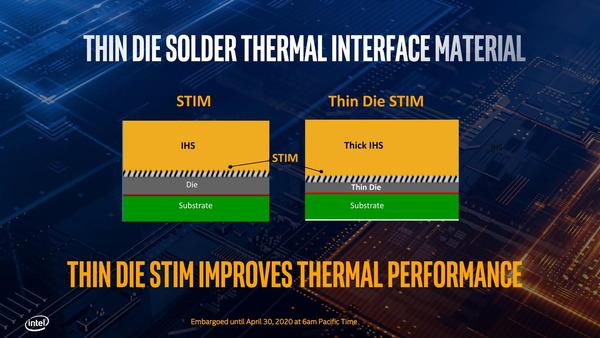 Intel 10th-Gen Comet Lake-S_Thin-Die-STIM