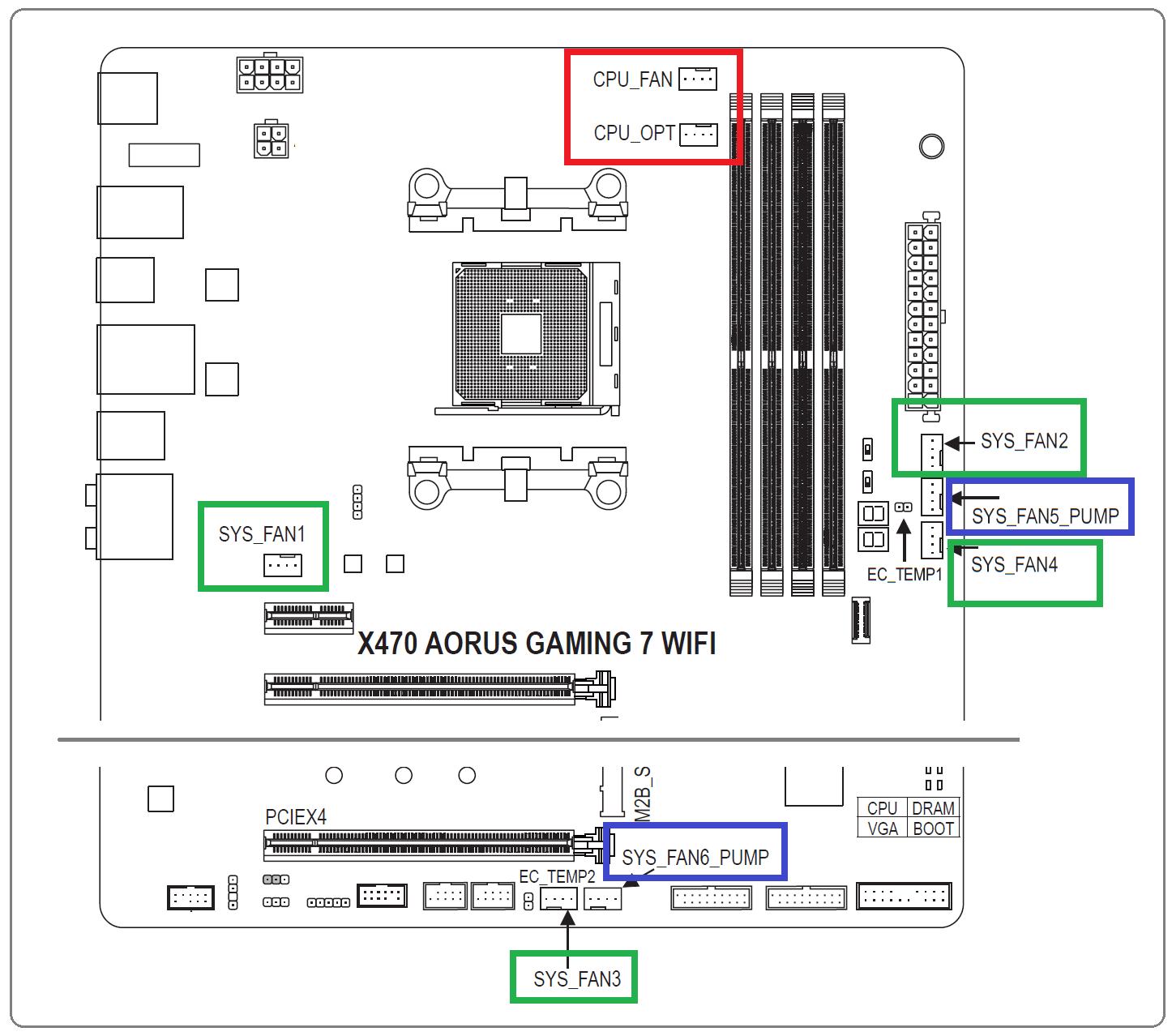 GIGABYTE X470 AORUS GAMING 7 WIFI_Fan