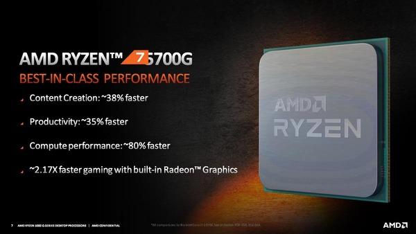 AMD Ryzen 5000G_top