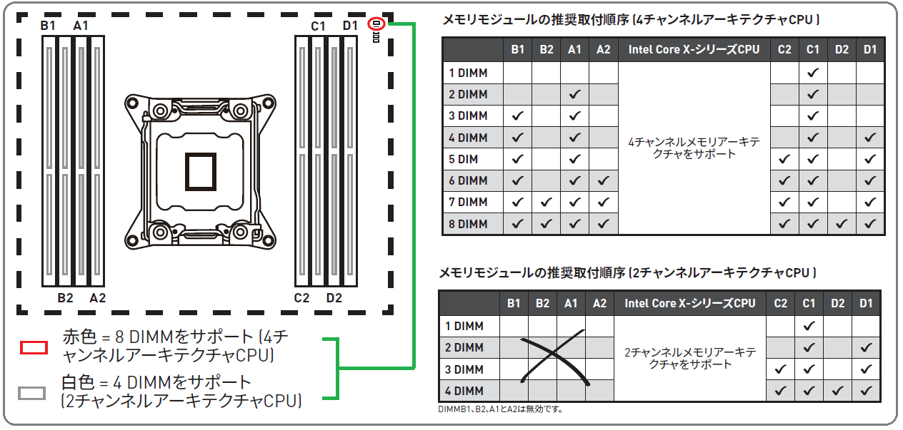MSI X299 GAMING PRO CARBON AC_p2