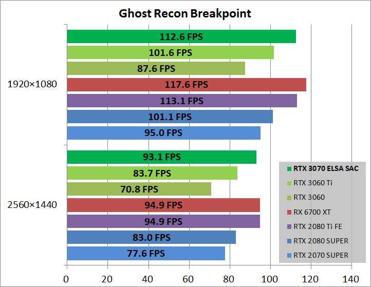 ELSA GeForce RTX 3070 S.A.C_game_ghostBP