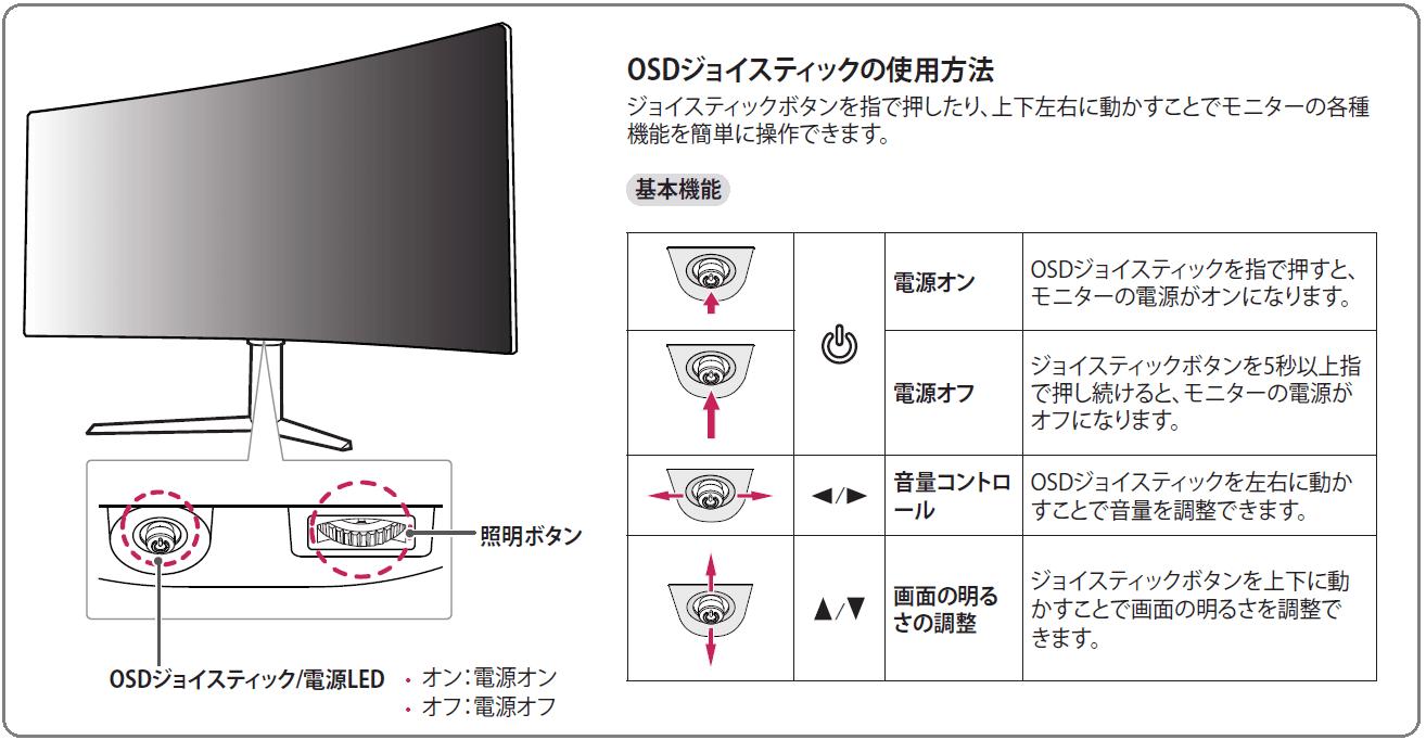 LG 34GK950G-B」をレビュー。Nano IPS液晶パネル搭載で第2世代より改善も