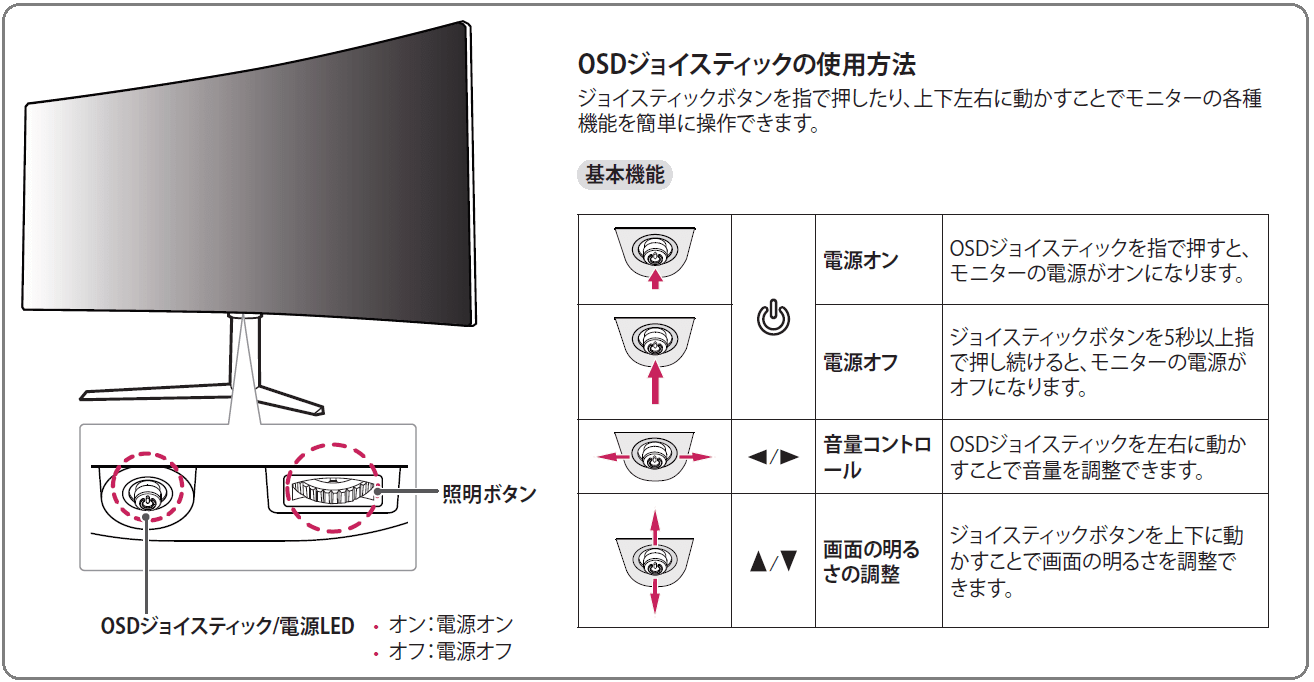 LG 34GK950G-B_OSD Control
