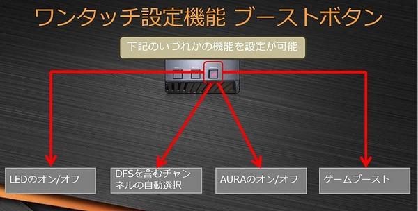 ASUS ROG Rapture GT-AX11000_ft (3)