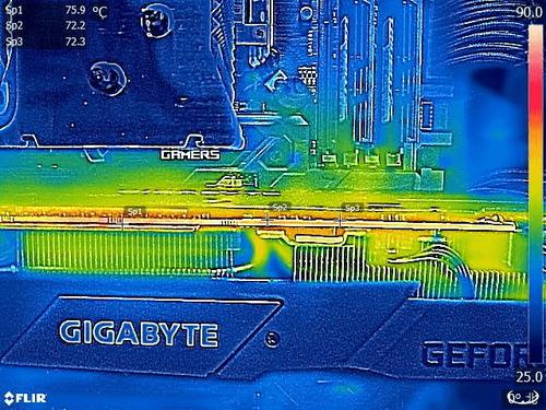 GIGABYTE GeForce RTX 2080 GAMING OC 8G_FLIR (2)