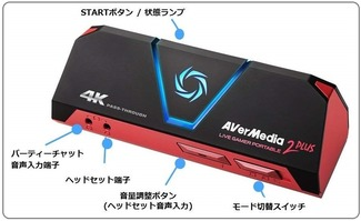 AVerMedia Live Gamer Portable 2 PLUS (1)
