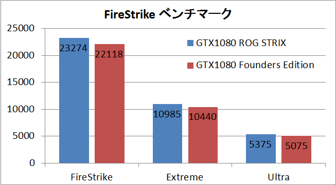 GTX1080STRIX_fs