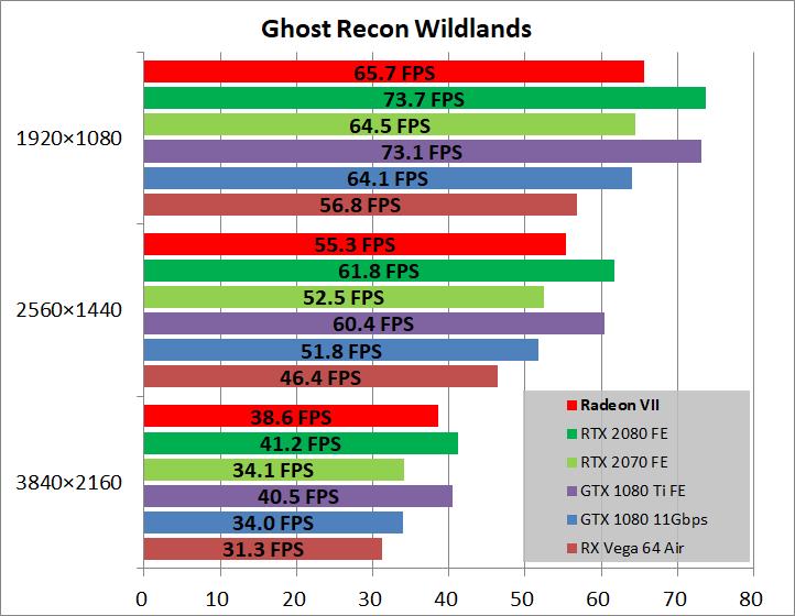 Radeon VII_game_gr