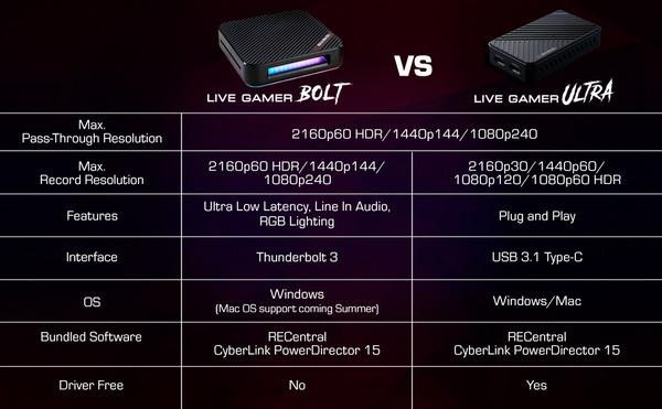 AverMedia Live Gamer BOLT_vs-ultra