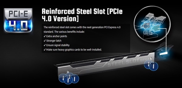 STEEL SLOT WITH NEW-GEN PCI EXPRESS 4.0