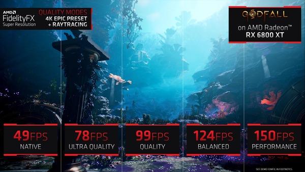 AMD FidelityFX Super Resolution_performance