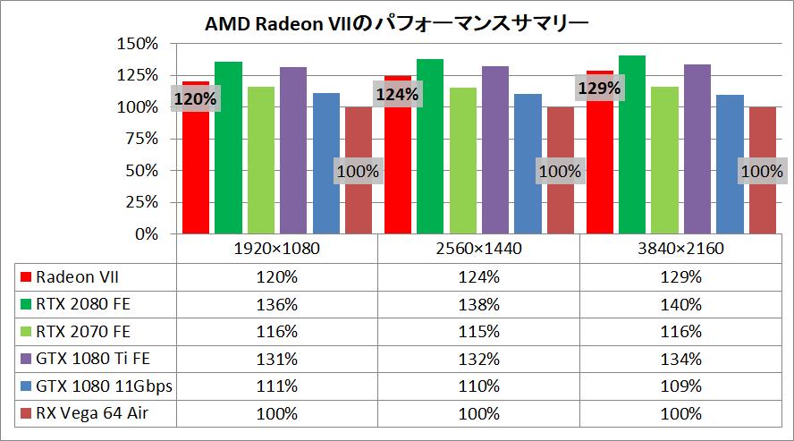 Radeon VII_pefsum1
