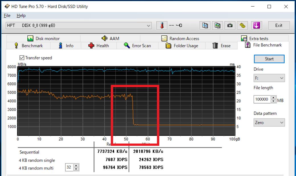 Samsung SSD 960 EVO 250GB x4 RAID0_HDT