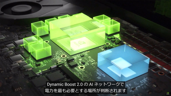 NVIDIA GeForce RTX 30_Dynamic Boost 2.0