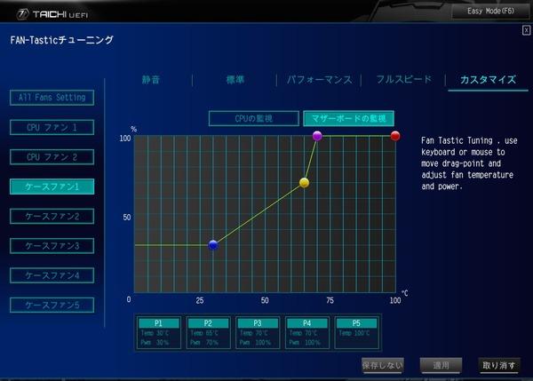 ASRock X299 Taichi CLX_BIOS_Fan_7